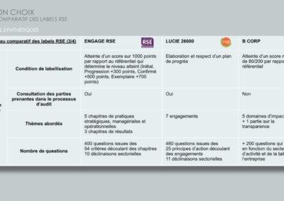 Module 1 – partie 3 – Labels RSE