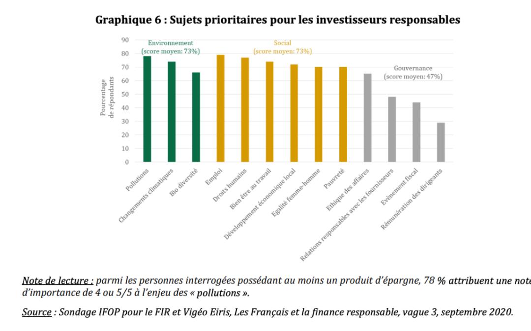 [Investir & Epargner] Les Labels de la Finance Responsable sont-ils Clairs ?